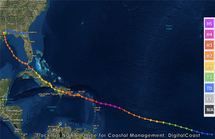 Hurricane George 1998. Track of the hurricane from NOAA